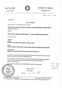 Kosher Certificate 2020